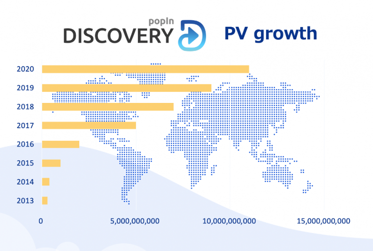DiscoveryGlobalPV